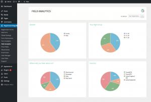 WordPress User Registration Stats Field Analytics Filled