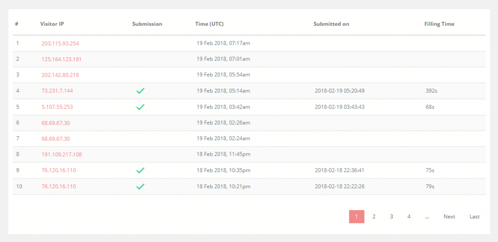 Form Analytics Screenshot (1)