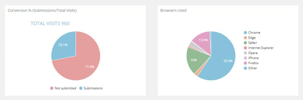 Form Analytics Screenshot (3)