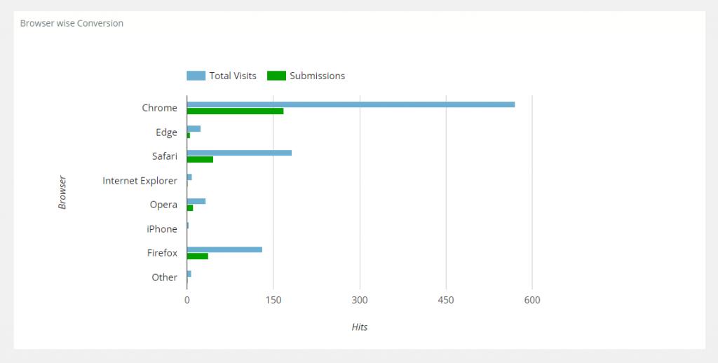Form Analytics Screenshots (5)