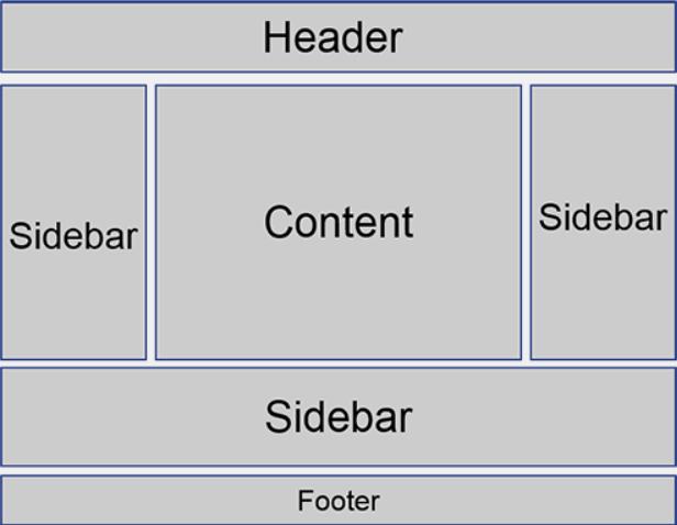 Add Login Form to WordPress sidebar sidebar placement