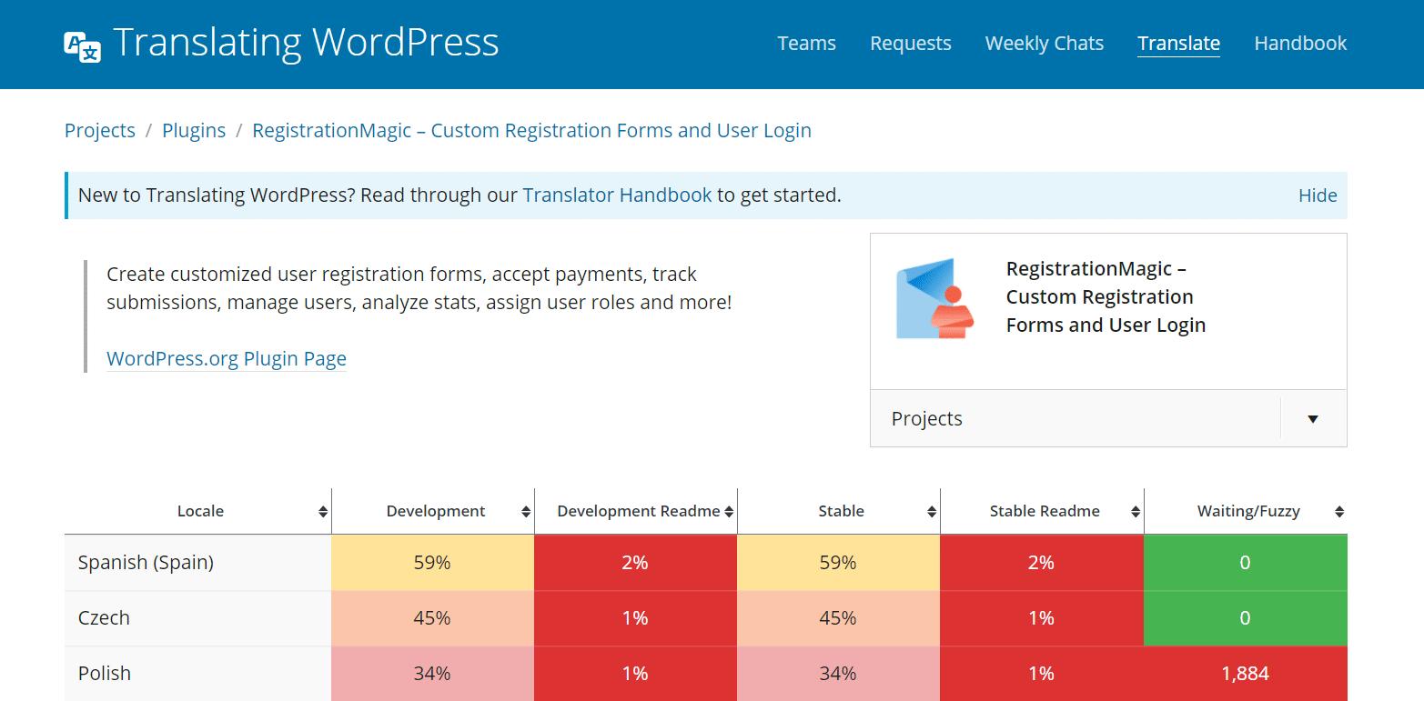 Translate WordPress Plugins