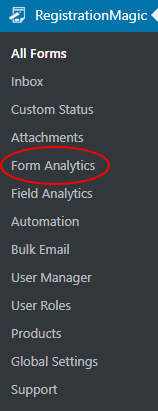WordPress Form Submission form analytics navigation